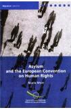 Le droit d'asile et la Convention européenne des droits de l'homme